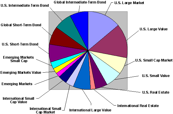 L11.2 Mutual fund types